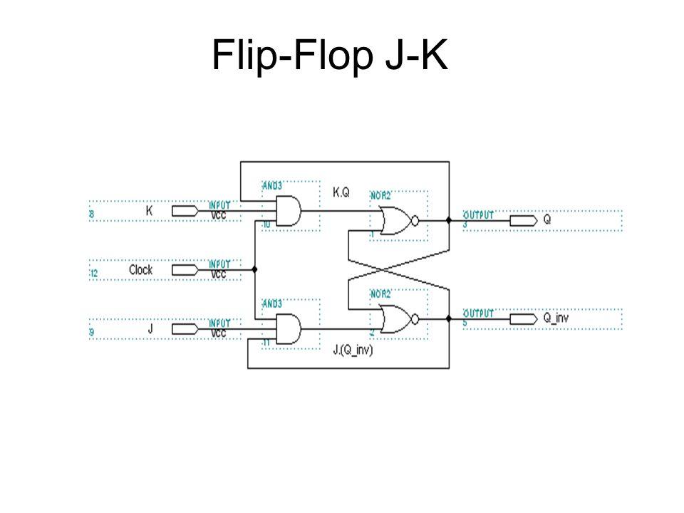 Flip-Flop J-K