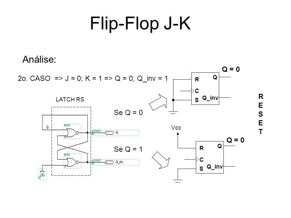 Flip-Flop J-K 2o. CASO => J = 0; K = 1 => Q = 0; Q_inv = 1 Análise: LATCH RS Se Q = 0 Q Q_inv R C S Se Q = 1 Q Q_inv R C S Vcc Q = 0 RESETRESET