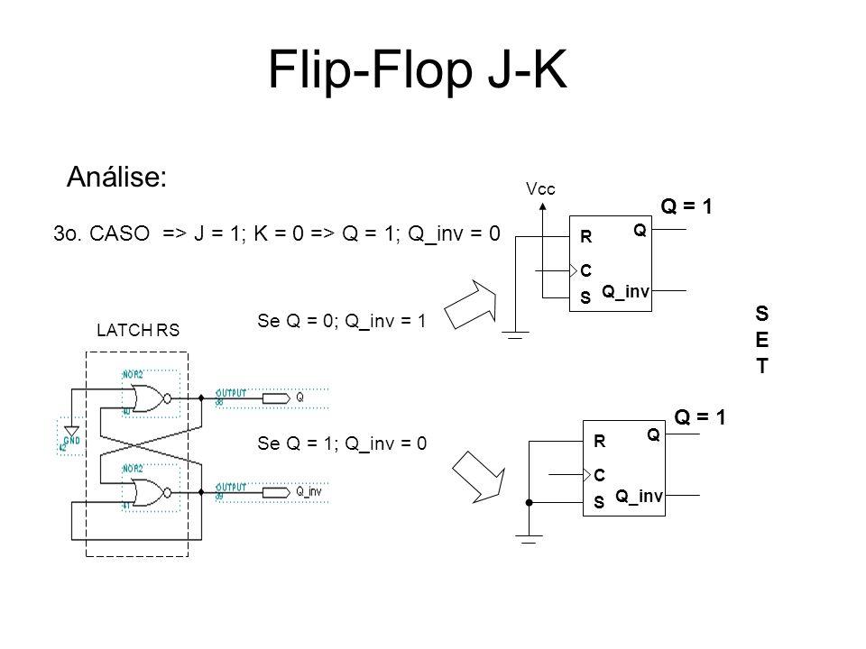 Flip-Flop J-K 3o. CASO => J = 1; K = 0 => Q = 1; Q_inv = 0 Análise: LATCH RS Se Q = 0; Q_inv = 1 Q Q_inv R C S Q R C S Vcc Q = 1 Se Q = 1; Q_inv = 0 S