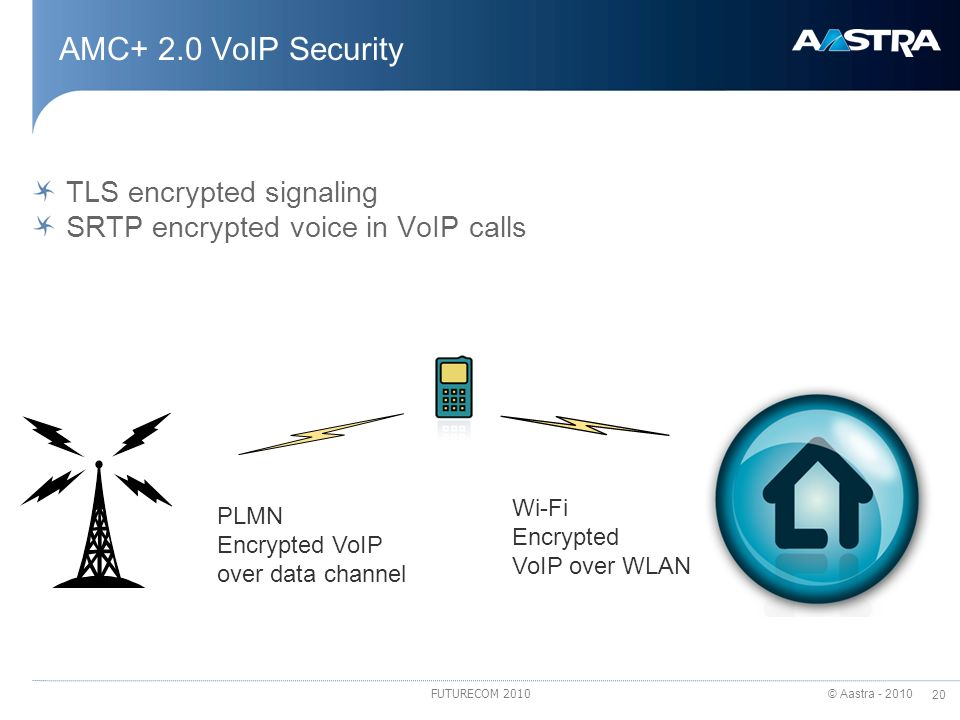 © Aastra - 2010 20 FUTURECOM 2010 AMC+ 2.0 VoIP Security TLS encrypted signaling SRTP encrypted voice in VoIP calls PLMN Encrypted VoIP over data chan