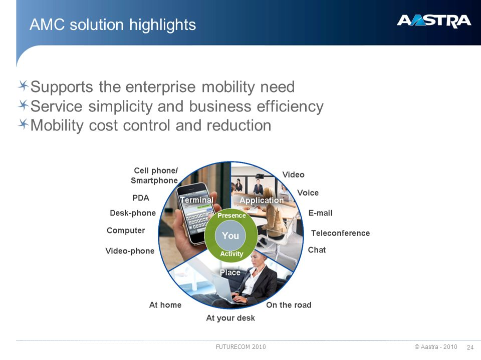 © Aastra - 2010 24 FUTURECOM 2010 AMC solution highlights Supports the enterprise mobility need Service simplicity and business efficiency Mobility co