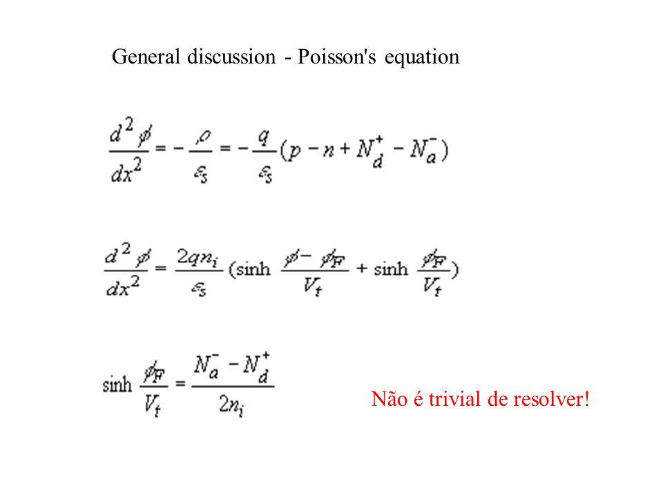 General discussion - Poisson's equation Não é trivial de resolver!