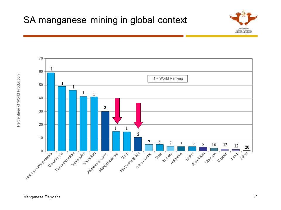 Manganese Deposits10 SA manganese mining in global context