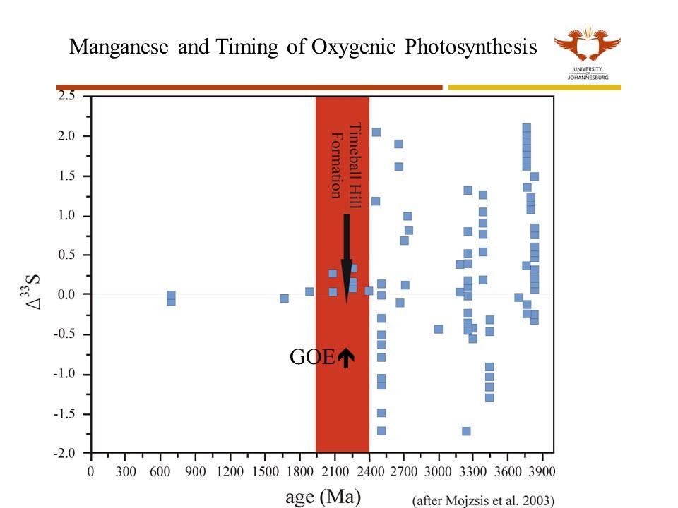 Manganese and Timing of Oxygenic Photosynthesis GOE
