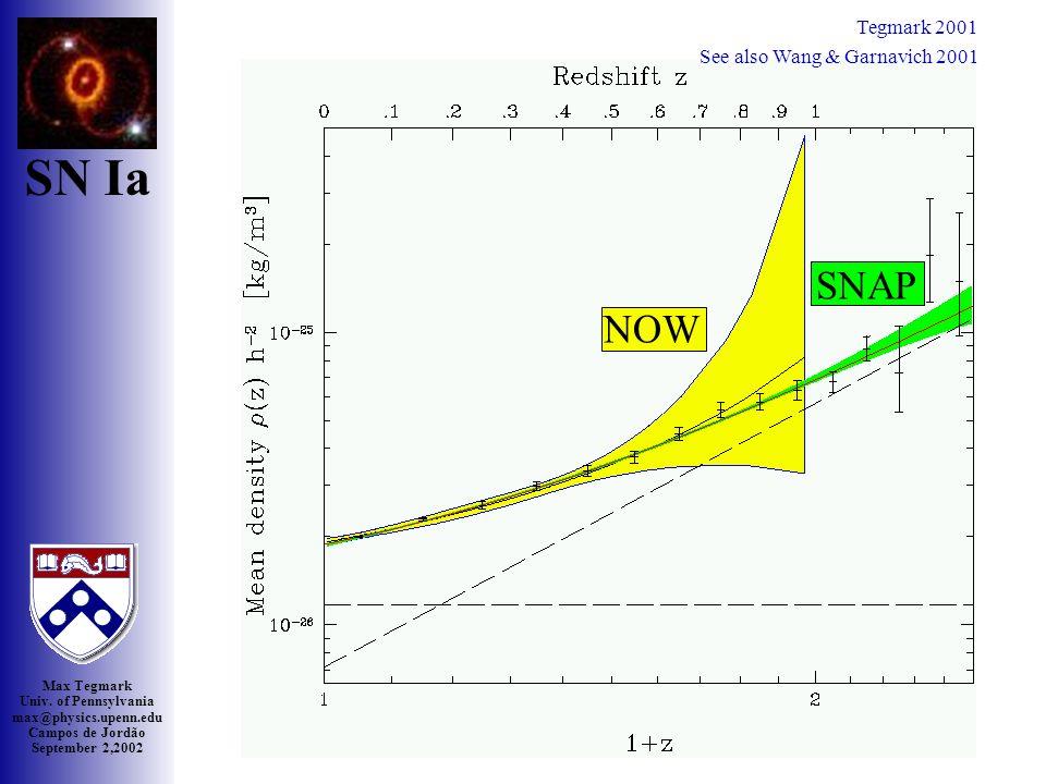 Max Tegmark Univ. of Pennsylvania max@physics.upenn.edu Campos de Jordão September 2,2002 Boom zoom SN Ia Tegmark 2001