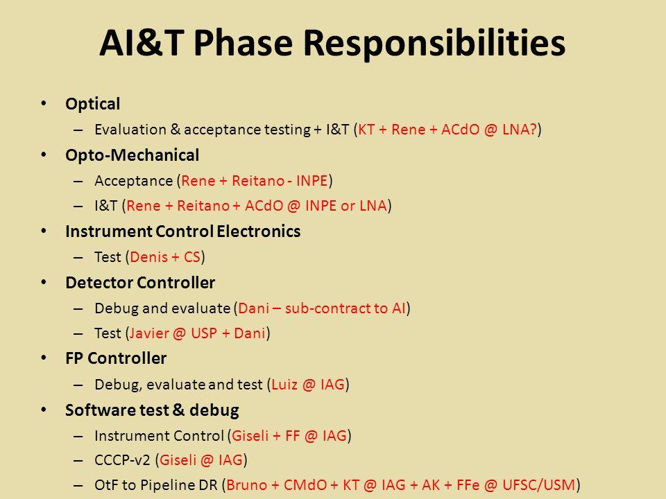 Commissioning Responsibilities Final Instrument Integration (@ INPE or LNA- tbc) – Opto-mechanical (Rene, Reitano, CdO) – Control Electronics (Denis + CS) – Detector Controller (Javier + Giseli + FF) – FP Controller (Luiz) – Software Instrument Control (Giseli and/or FF) CCCP-v2 (Giseli) Data Red n spec - OtF to Pipeline (Bruno + AK) On-site Integration & Final Test (@ SOAR) – Rene, Reitano, ACdO, Denis, CS, Giseli, FF, Luiz, Bruno, AK Commissioning (@ SOAR) – CMdO, KT, Rene, ACdO, Denis, Giseli, Luiz, Bruno, AK, FFe, FF