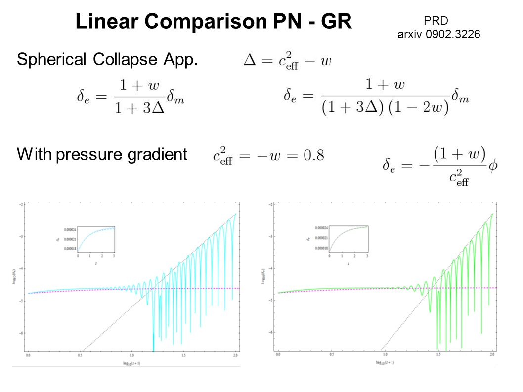 Linear Comparison PN - GR PRD arxiv With pressure gradient Spherical Collapse App.