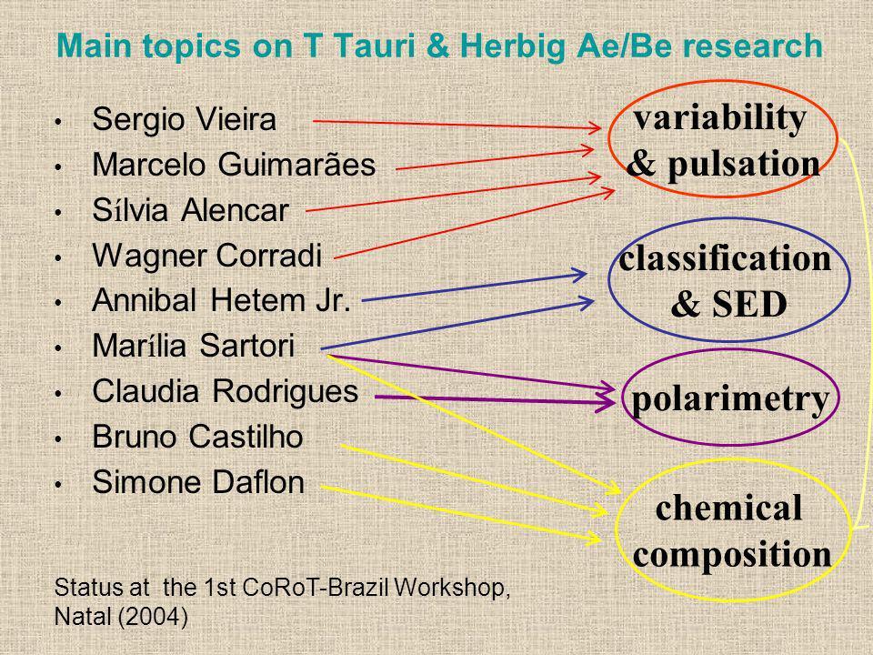 Main topics on T Tauri & Herbig Ae/Be research Sergio Vieira Marcelo Guimarães S í lvia Alencar Wagner Corradi Annibal Hetem Jr.