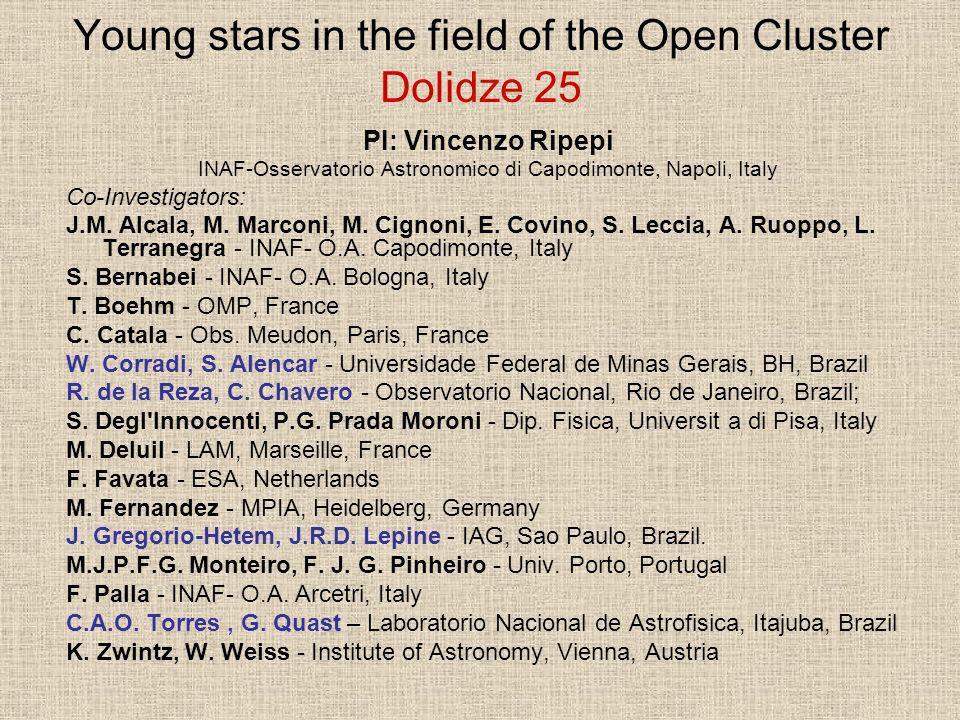 Young stars in the field of the Open Cluster Dolidze 25 PI: Vincenzo Ripepi INAF-Osservatorio Astronomico di Capodimonte, Napoli, Italy Co-Investigato