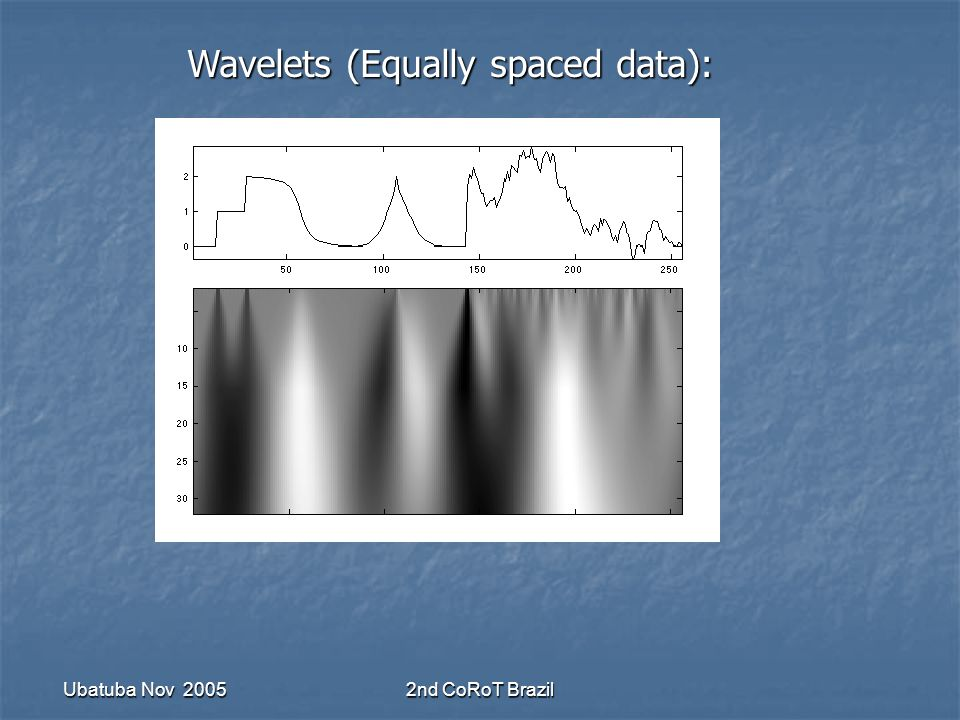 Ubatuba Nov 20052nd CoRoT Brazil Wavelets (Equally spaced data):