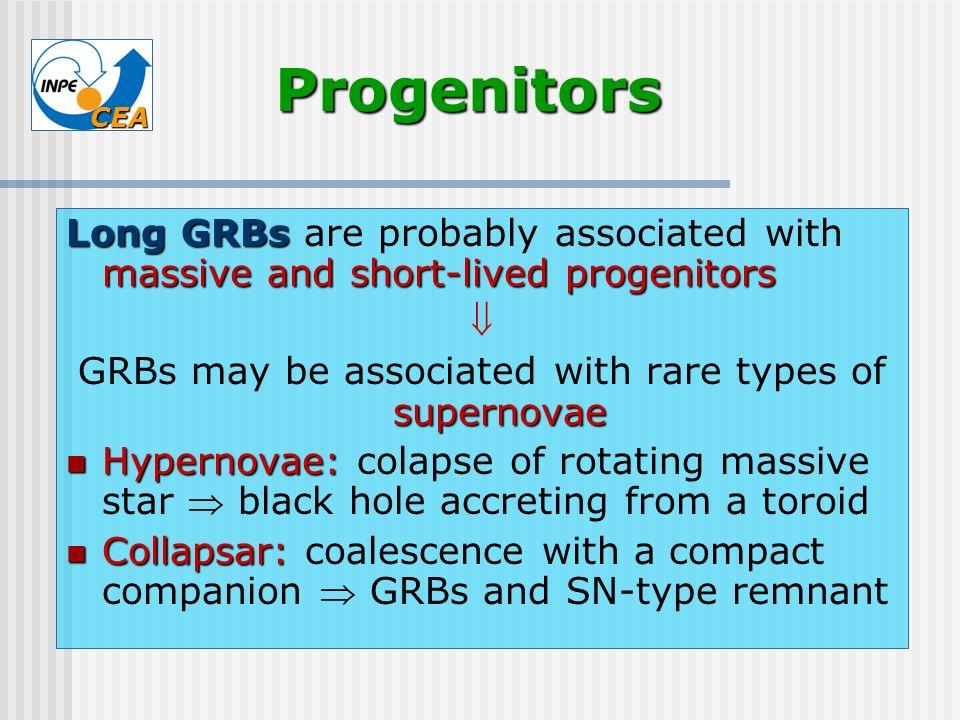 CEA Progenitors Long GRBs massive and short-lived progenitors Long GRBs are probably associated with massive and short-lived progenitors supernovae GR