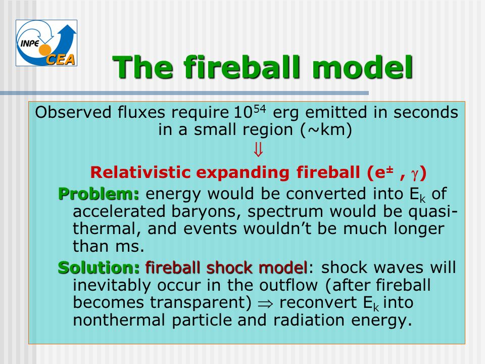 CEA The fireball model Observed fluxes require 10 54 erg emitted in seconds in a small region (~km) Relativistic expanding fireball (e ±, ) Problem: P