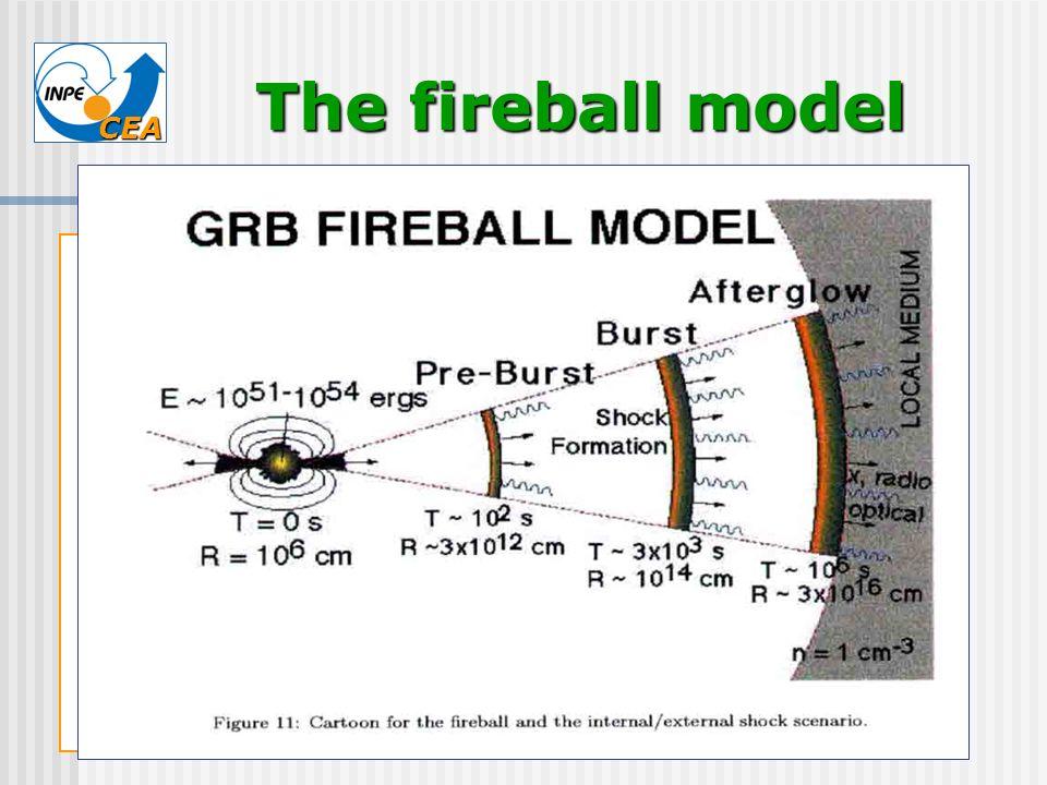 CEA The fireball model
