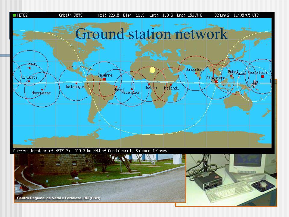 CEA Ground station network