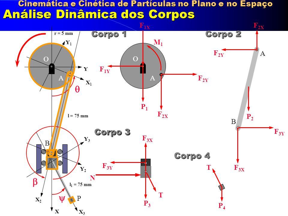 O A Corpo 1 Cinemática e Cinética de Partículas no Plano e no Espaço Análise Dinâmica dos Corpos O X Y X1X1 Y1Y1 X2X2 Y2Y2 X3X3 Y3Y3 A B P l = 75 mm l 1 = 75 mm r = 5 mm M 1 P 1 F 1Y F 1X F 2X F 2Y Corpo 2 B A F 2Y F 2X F 3X F 3Y P 2 Corpo 3 F 3Y F 3X P 3 T N Corpo 4 P 4 T