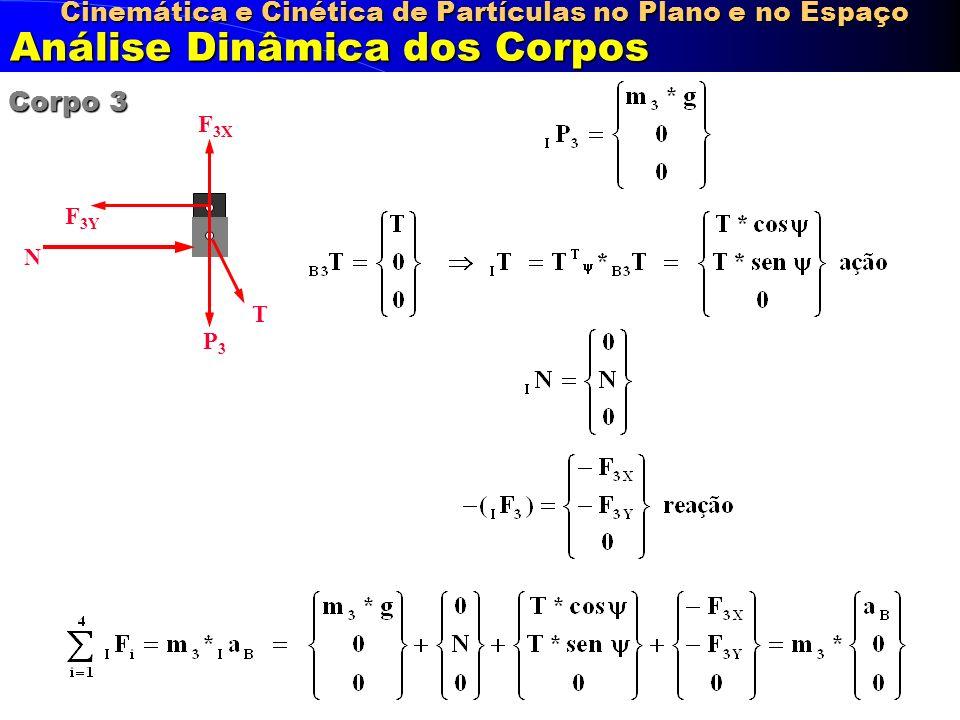 Cinemática e Cinética de Partículas no Plano e no Espaço Análise Dinâmica dos Corpos Corpo 3 N F 3Y F 3X P 3 T