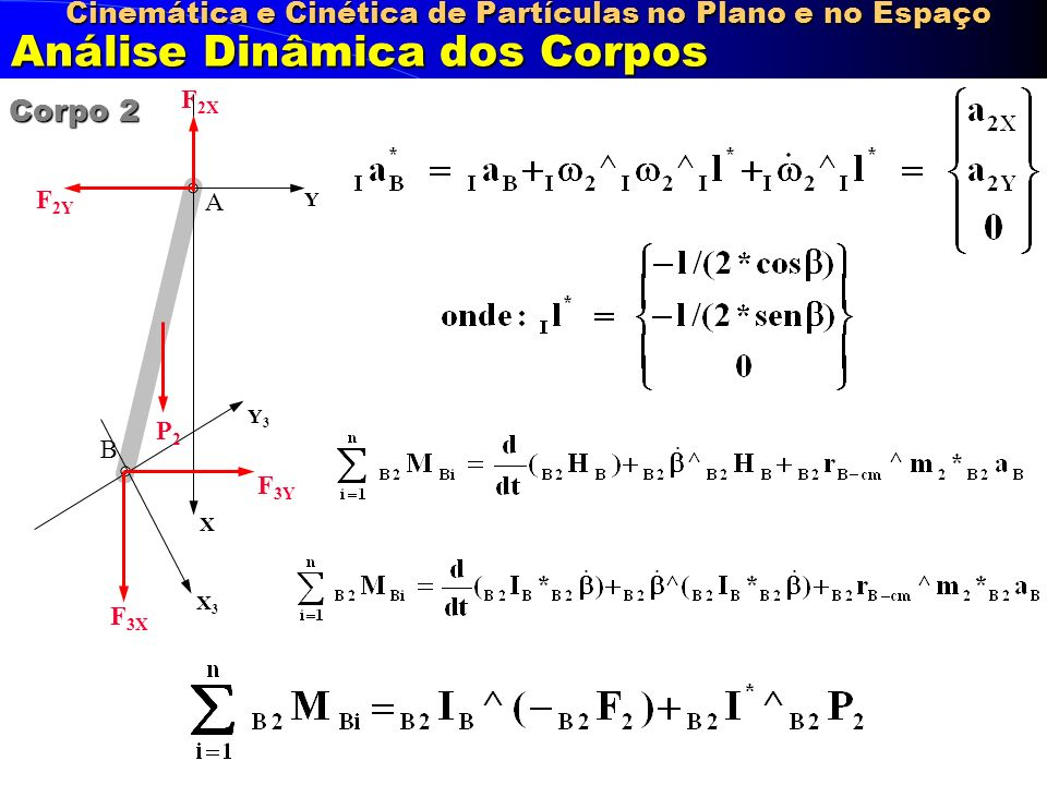 Cinemática e Cinética de Partículas no Plano e no Espaço Análise Dinâmica dos Corpos Corpo 2 B A X Y X3X3 Y3Y3 F 2Y F 2X F 3X F 3Y P 2