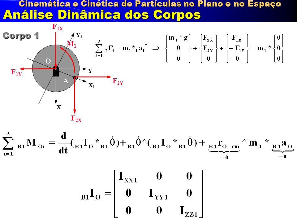 Cinemática e Cinética de Partículas no Plano e no Espaço Análise Dinâmica dos Corpos O A Corpo 1 X Y X1X1 Y1Y1 F 1Y F 1X F 2X F 2Y M 1