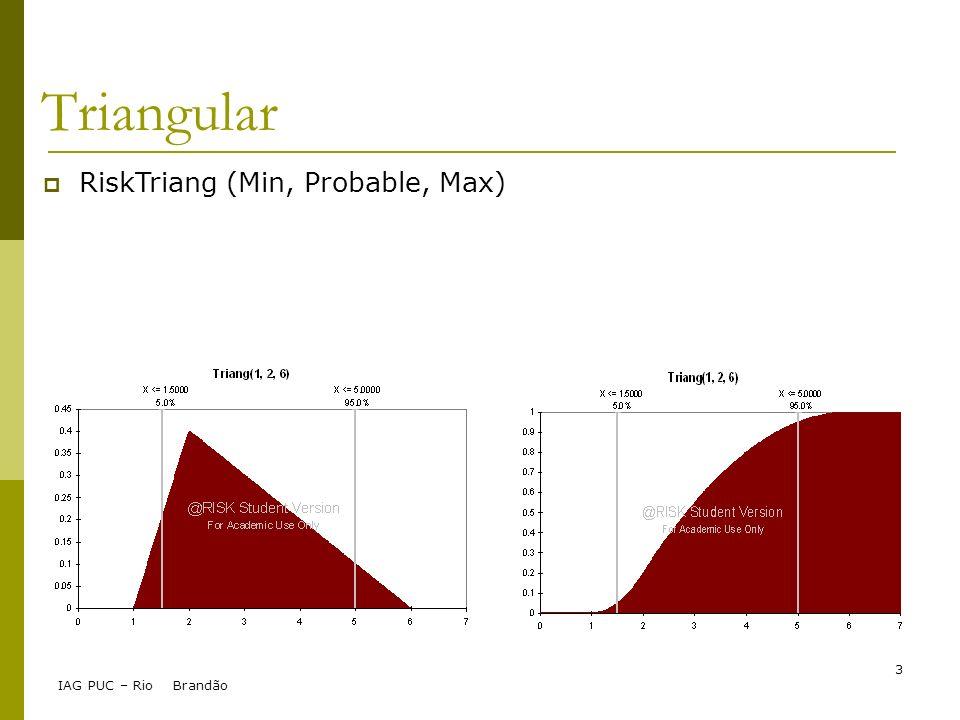 IAG PUC – Rio Brandão 3 Triangular RiskTriang (Min, Probable, Max)