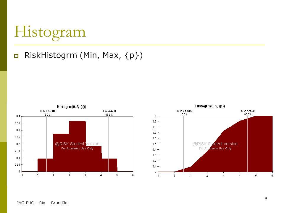 IAG PUC – Rio Brandão 4 Histogram RiskHistogrm (Min, Max, {p})