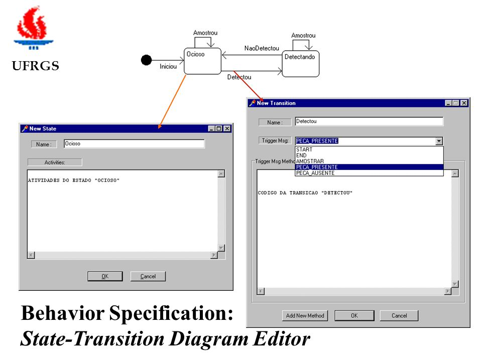 UFRGS Behavior Specification: State-Transition Diagram Editor
