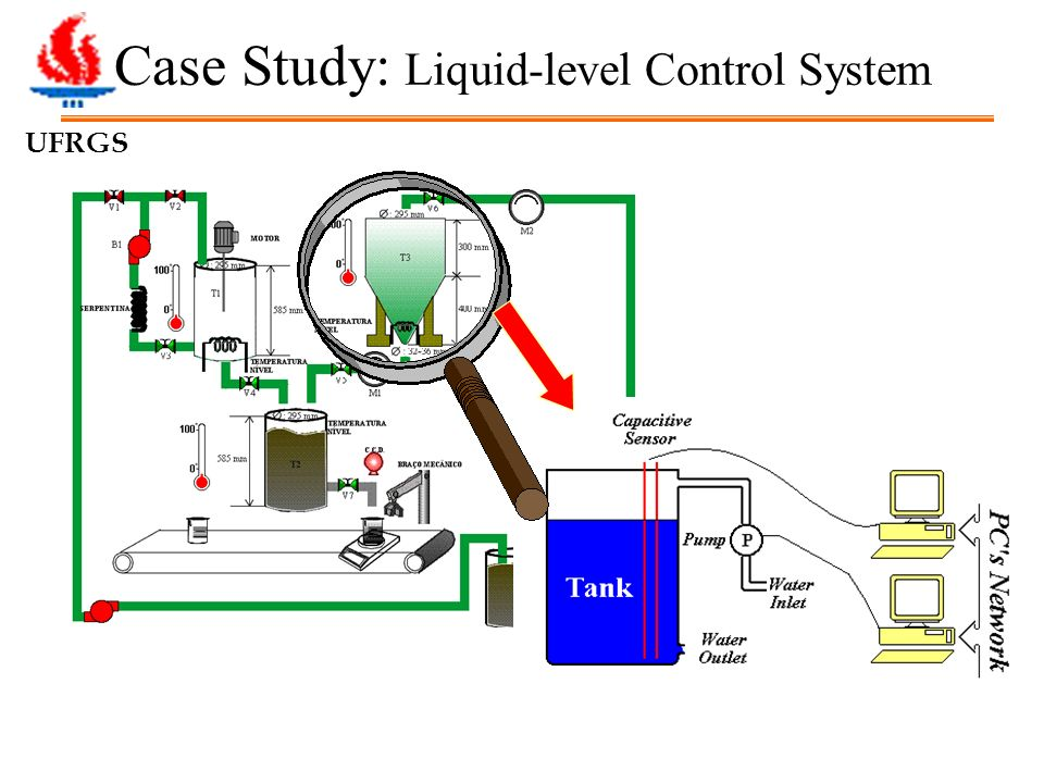 UFRGS Case Study: Liquid-level Control System