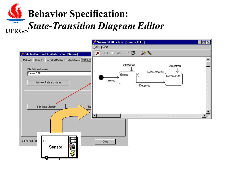 UFRGS Behavior Specification: State-Transition Diagram Editor