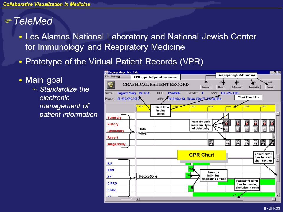 II - UFRGS F TeleMed Los Alamos National Laboratory and National Jewish Center for Immunology and Respiratory Medicine Prototype of the Virtual Patient Records (VPR) Collaborative Visualization in Medicine Main goal ~ Standardize the electronic management of patient information