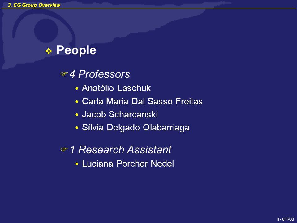 II - UFRGS People F 4 Professors Anatólio Laschuk Carla Maria Dal Sasso Freitas Jacob Scharcanski Sílvia Delgado Olabarriaga F 1 Research Assistant Lu