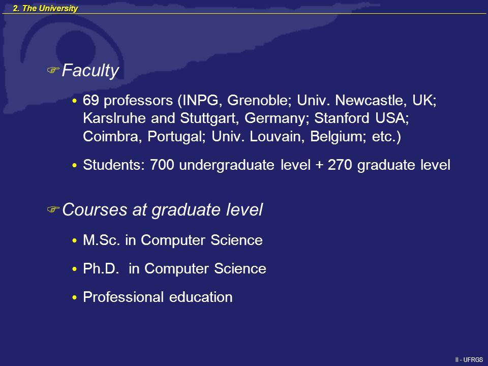 II - UFRGS F Faculty 69 professors (INPG, Grenoble; Univ. Newcastle, UK; Karslruhe and Stuttgart, Germany; Stanford USA; Coimbra, Portugal; Univ. Louv