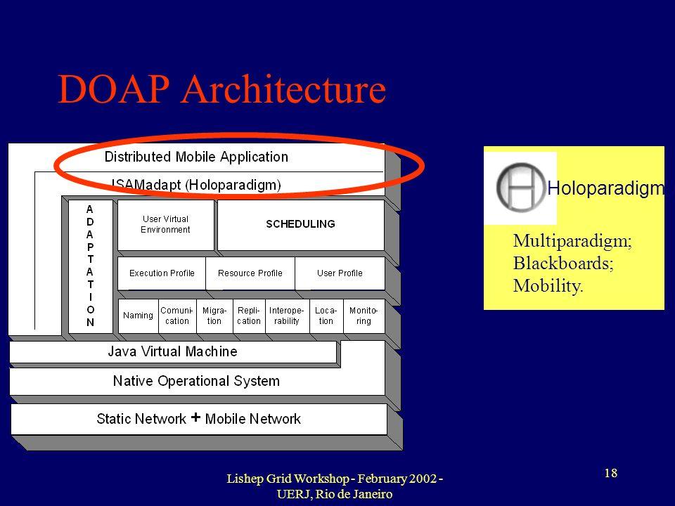 Lishep Grid Workshop - February 2002 - UERJ, Rio de Janeiro 18 DOAP Architecture Holoparadigm Multiparadigm; Blackboards; Mobility.