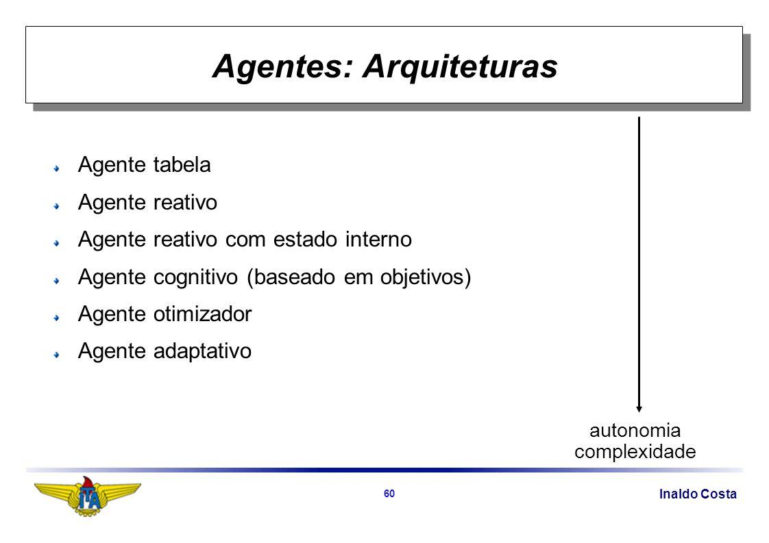 Inaldo Costa 60 Agentes: Arquiteturas Agente tabela Agente reativo Agente reativo com estado interno Agente cognitivo (baseado em objetivos) Agente otimizador Agente adaptativo autonomia complexidade