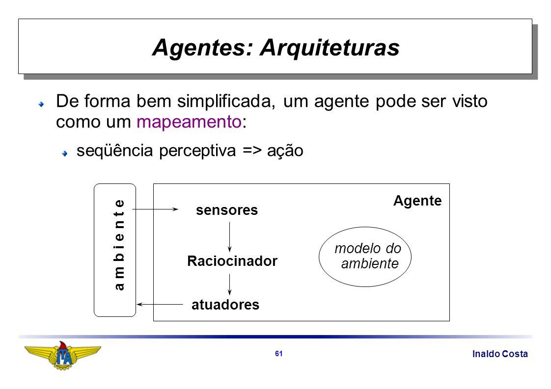 Inaldo Costa 61 sensores Agente atuadores a m b i e n t e Raciocinador modelo do ambiente Agentes: Arquiteturas De forma bem simplificada, um agente pode ser visto como um mapeamento: seqüência perceptiva => ação