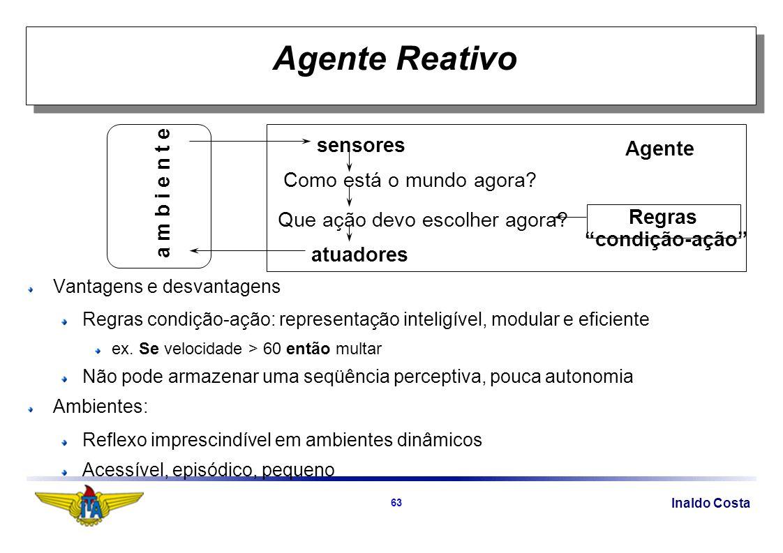 Inaldo Costa 63 Agente sensores atuadores Como está o mundo agora.