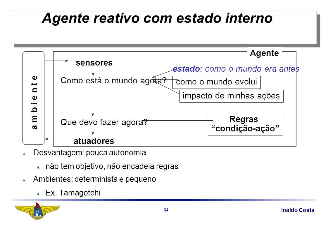 Inaldo Costa 64 Agente reativo com estado interno Desvantagem: pouca autonomia não tem objetivo, não encadeia regras Ambientes: determinista e pequeno Ex.