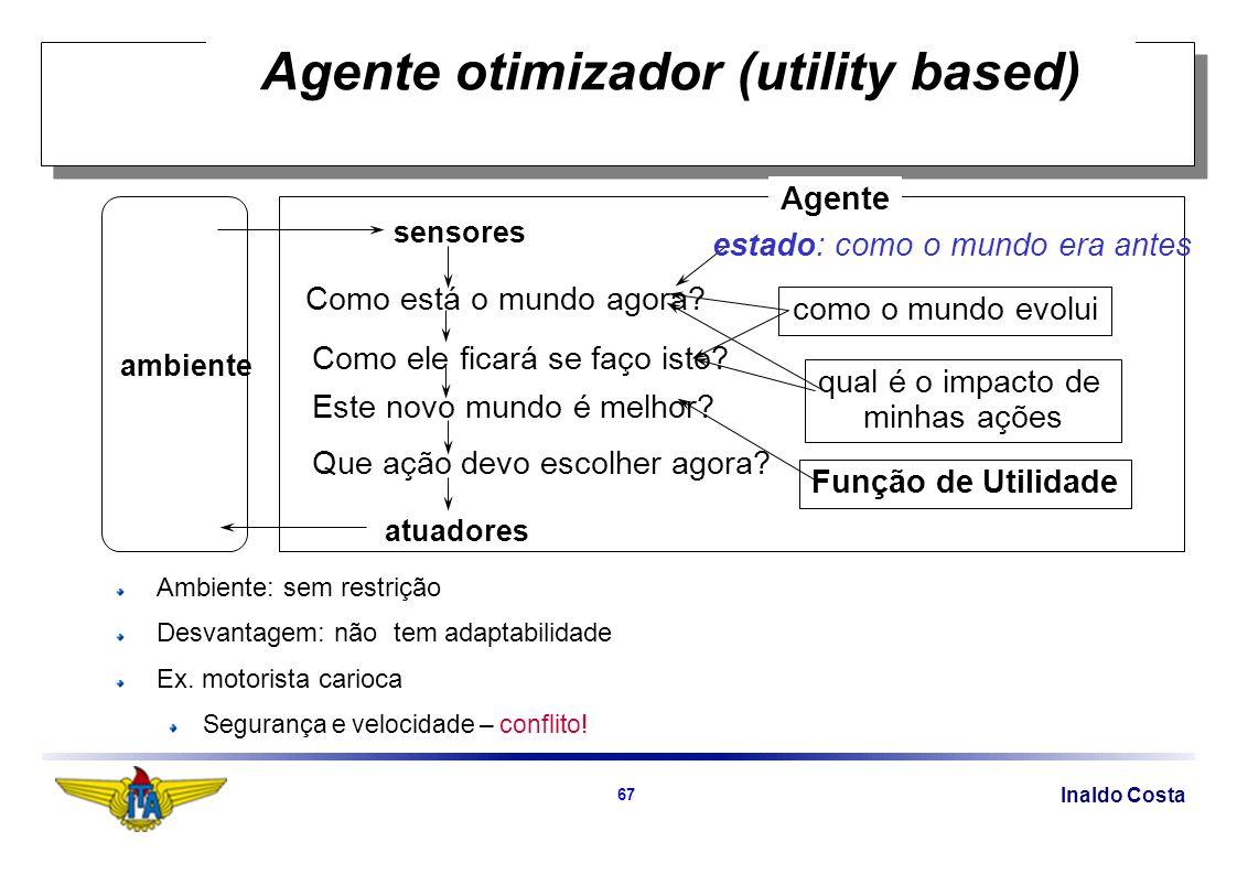 Inaldo Costa 67 Agente otimizador (utility based) Ambiente: sem restrição Desvantagem: não tem adaptabilidade Ex. motorista carioca Segurança e veloci