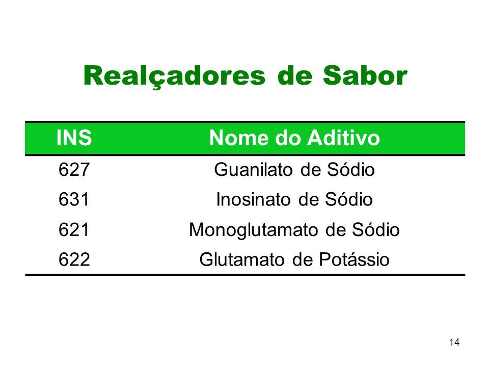14 Realçadores de Sabor INSNome do Aditivo 627Guanilato de Sódio 631Inosinato de Sódio 621Monoglutamato de Sódio 622Glutamato de Potássio