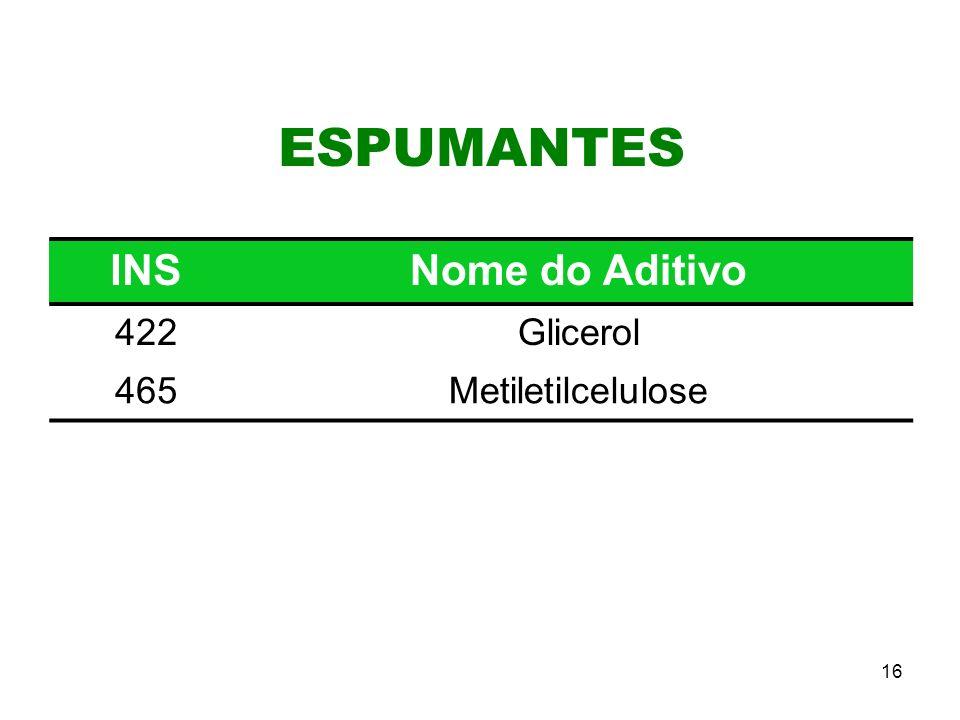 16 ESPUMANTES INSNome do Aditivo 422Glicerol 465Metiletilcelulose