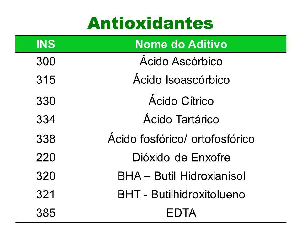 3 Antioxidantes INSNome do Aditivo 300Ácido Ascórbico 315Ácido Isoascórbico 330Ácido Cítrico 334Ácido Tartárico 338Ácido fosfórico/ ortofosfórico 220Dióxido de Enxofre 320BHA – Butil Hidroxianisol 321BHT - Butilhidroxitolueno 385EDTA