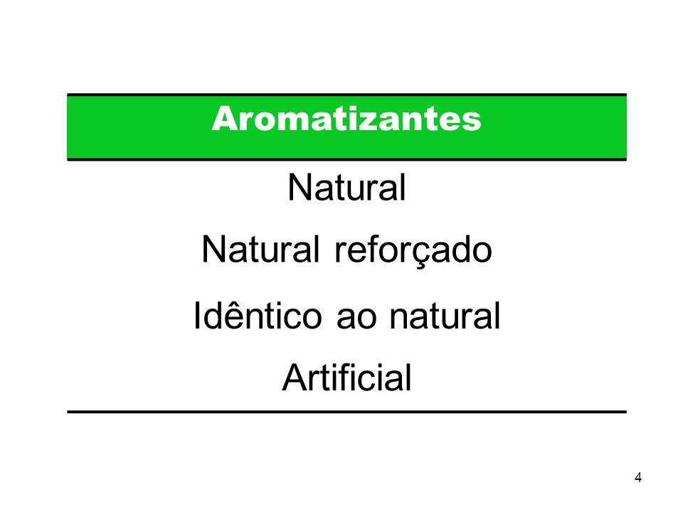 4 Aromatizantes Natural Natural reforçado Idêntico ao natural Artificial