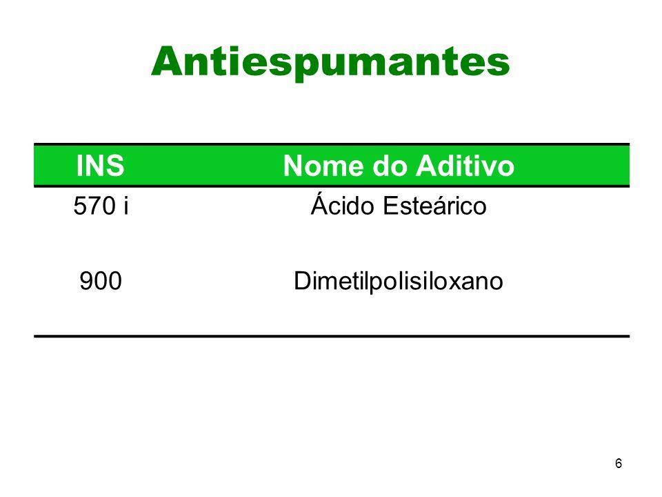 6 Antiespumantes INSNome do Aditivo 570 iÁcido Esteárico 900Dimetilpolisiloxano