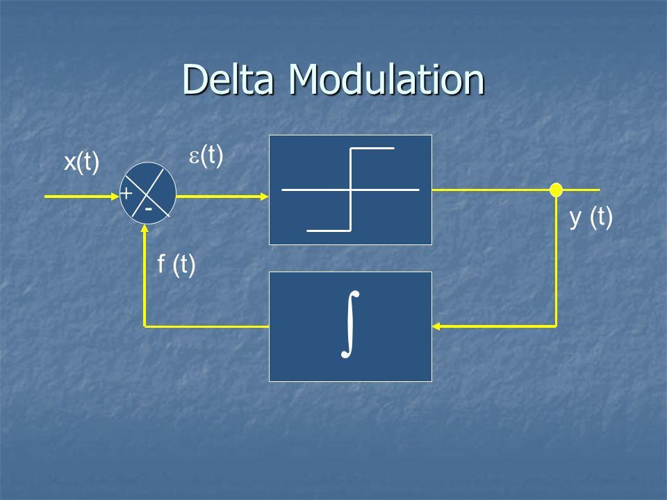 Delta modulation f(t) t y(t) x(t)