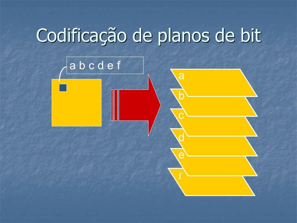 Codificação por transformação Transform Coding - transform image - code the coefficients of the transform - transmit them - reconstruct by inverse transform Benefits - transform coeff.