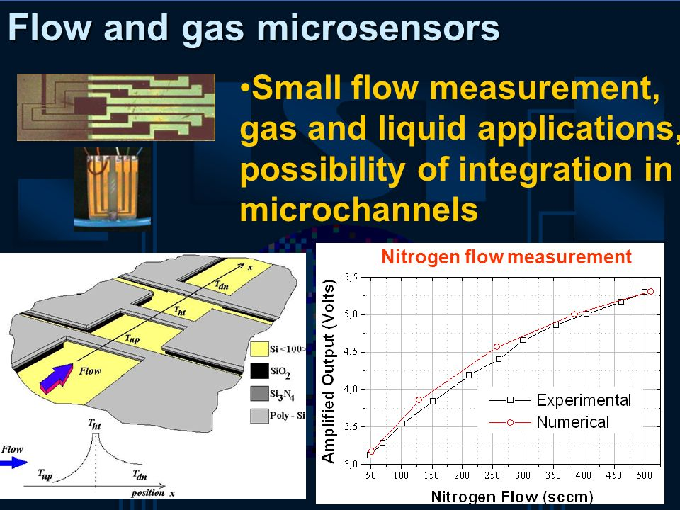 Flow and gas microsensors Small flow measurement, gas and liquid applications, possibility of integration in microchannels Nitrogen flow measurement