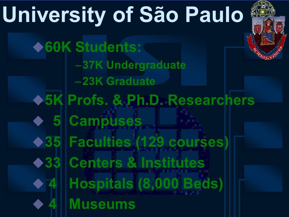 University of São Paulo 60K Students: –37K Undergraduate –23K Graduate 5K Profs. & Ph.D. Researchers 5 Campuses 35 Faculties (129 courses) 33 Centers