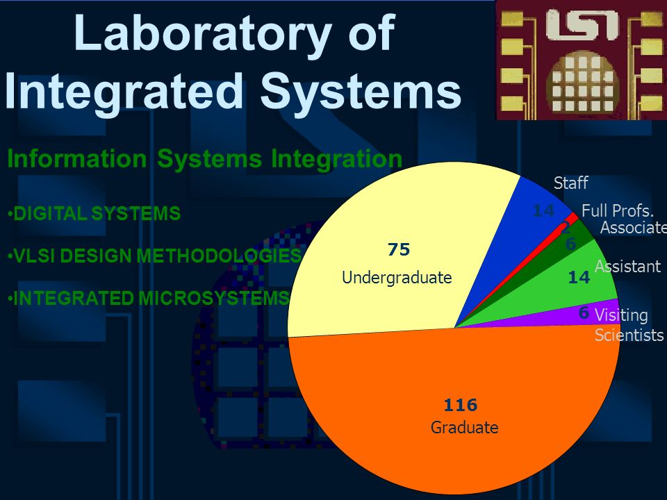 Laboratory of Integrated Systems 2 6 14 6 116 75 14 Full Profs. Associate Assistant Visiting Scientists Graduate Undergraduate Staff Information Syste