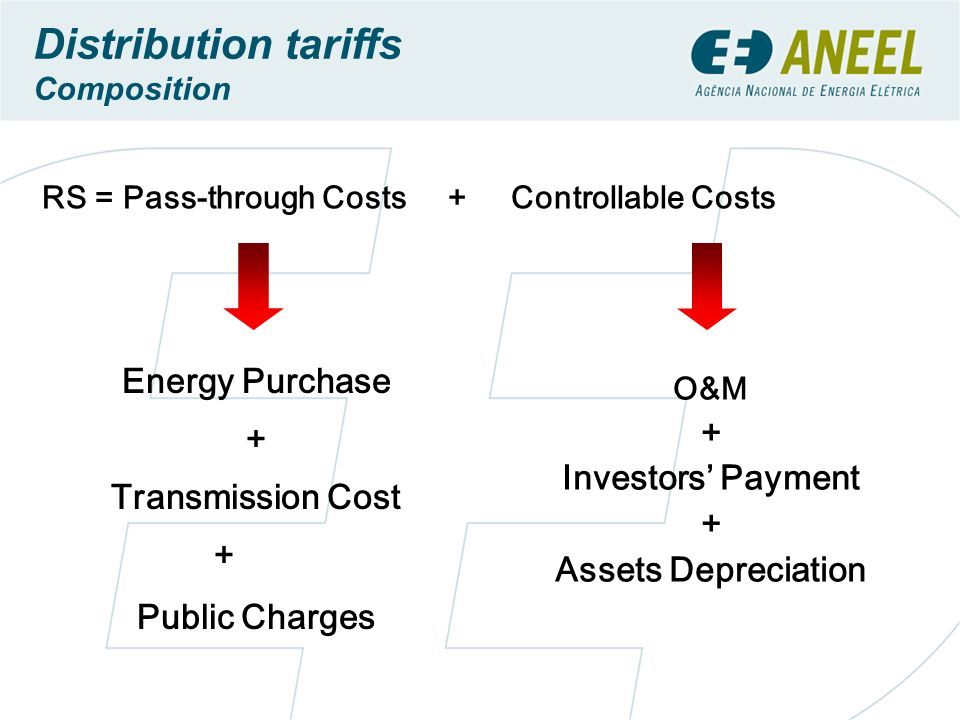 RS = Pass-through Costs + Controllable Costs Distribution tariffs Composition Energy Purchase + Transmission Cost + Public Charges O&M + Investors Pay