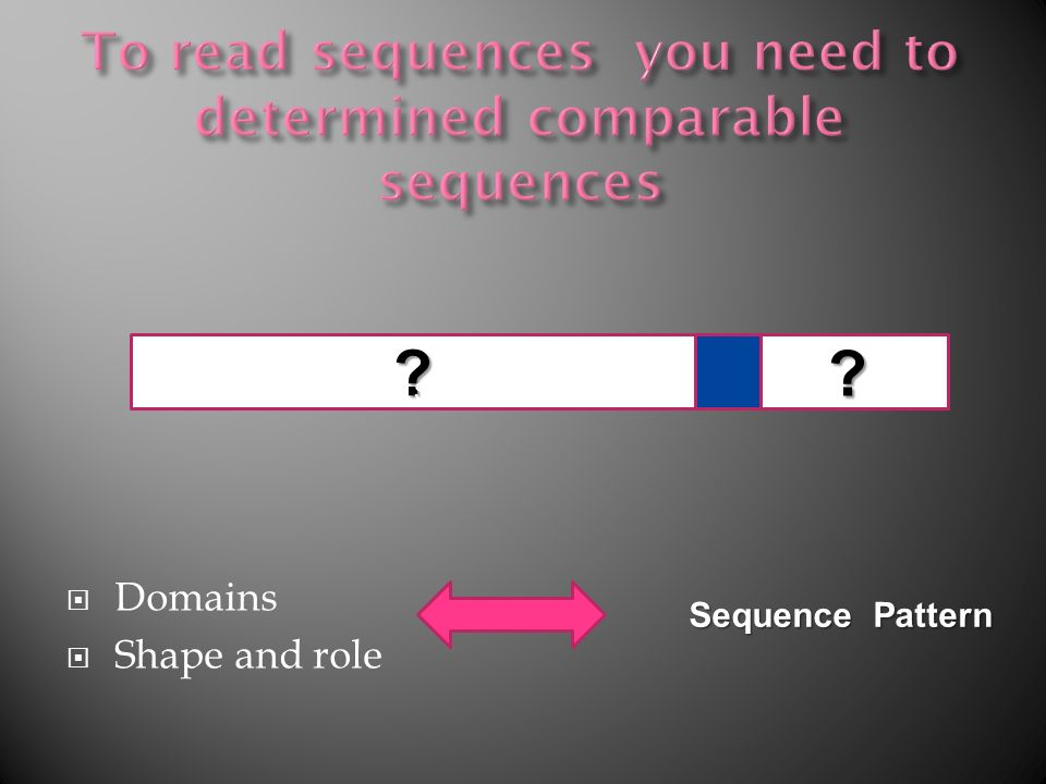 Domains Shape and role Sequence Pattern