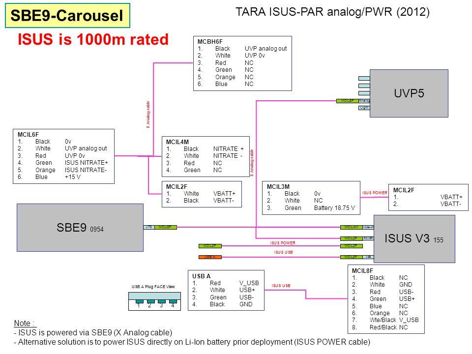 MCIL6F UVP5 Analog Light X Analog cable ISUS V3 155 MCBH4F SBE9 0954 JT6MCIL4M MCIL6F 1.Black0v 2.WhiteUVP analog out 3.RedUVP 0v 4.GreenISUS NITRATE+