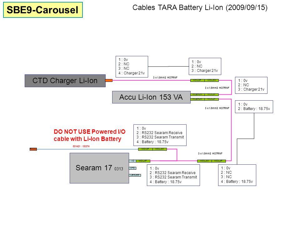 Cables TARA Battery Li-Ion (2009/09/15) 801421 / 80374 MCIl4FMCIL4M MCIL4F CTD Charger Li-Ion Accu Li-Ion 153 VA MCBH2M MCIL3FMCIL3M MCBH3MMCIL3F MCIL